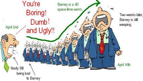 barney is 4D